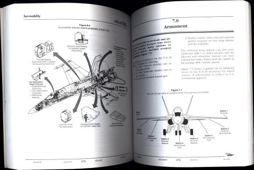 small resolution of  f a 18 hornet pilot flight manual