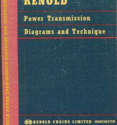 renold power transmission diagrams and technique [ 1056 x 1500 Pixel ]
