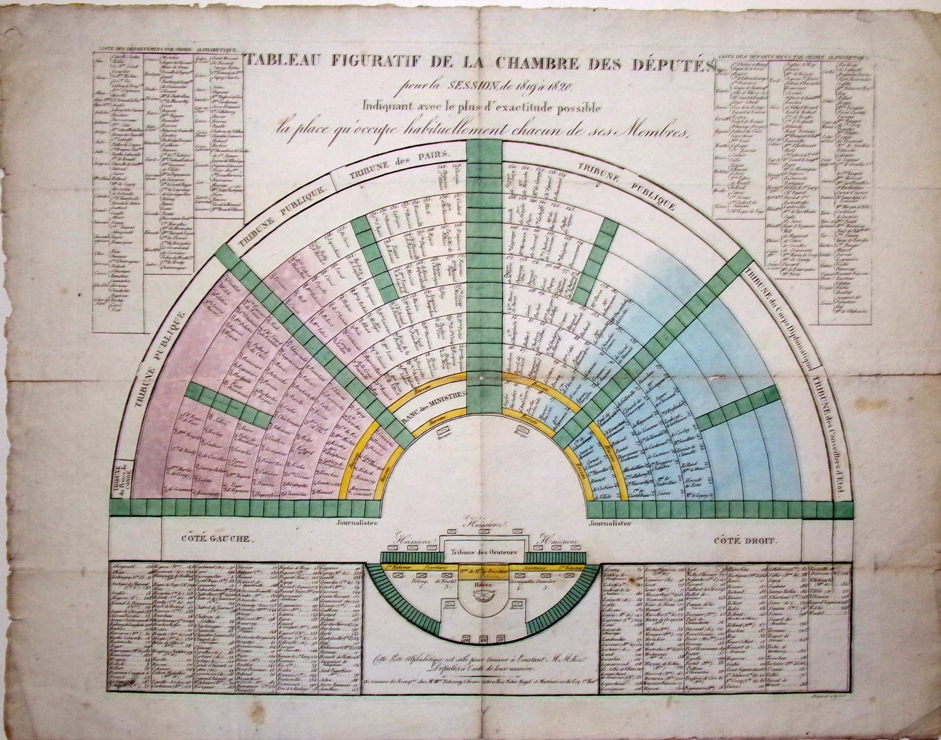Tableau figuratif de la Chambre des d put s pour la session de 1819 1820 Indiquant avec le plus