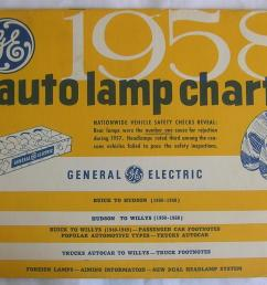 ge 1958 auto lamp chart general electric  [ 1459 x 1072 Pixel ]