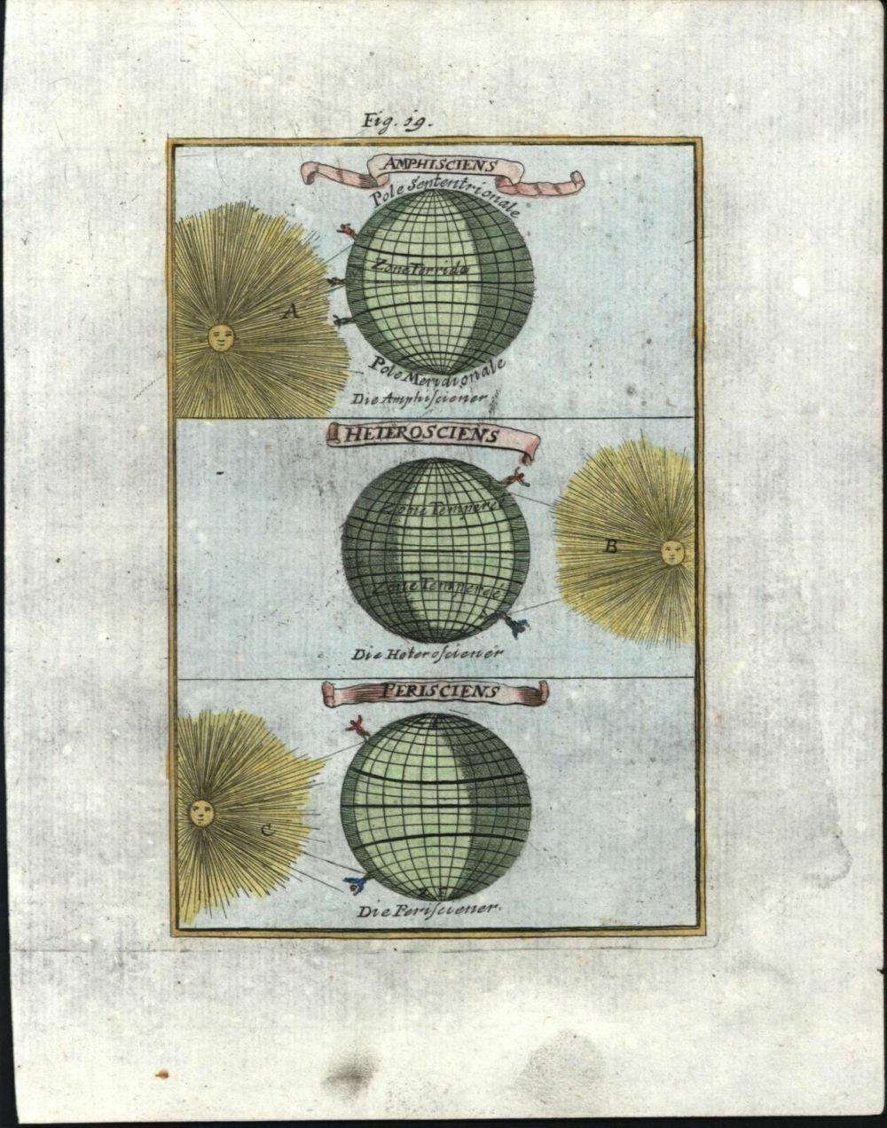 medium resolution of  celestial sun light distribution diagram earth 1719 mallet lovely hand color