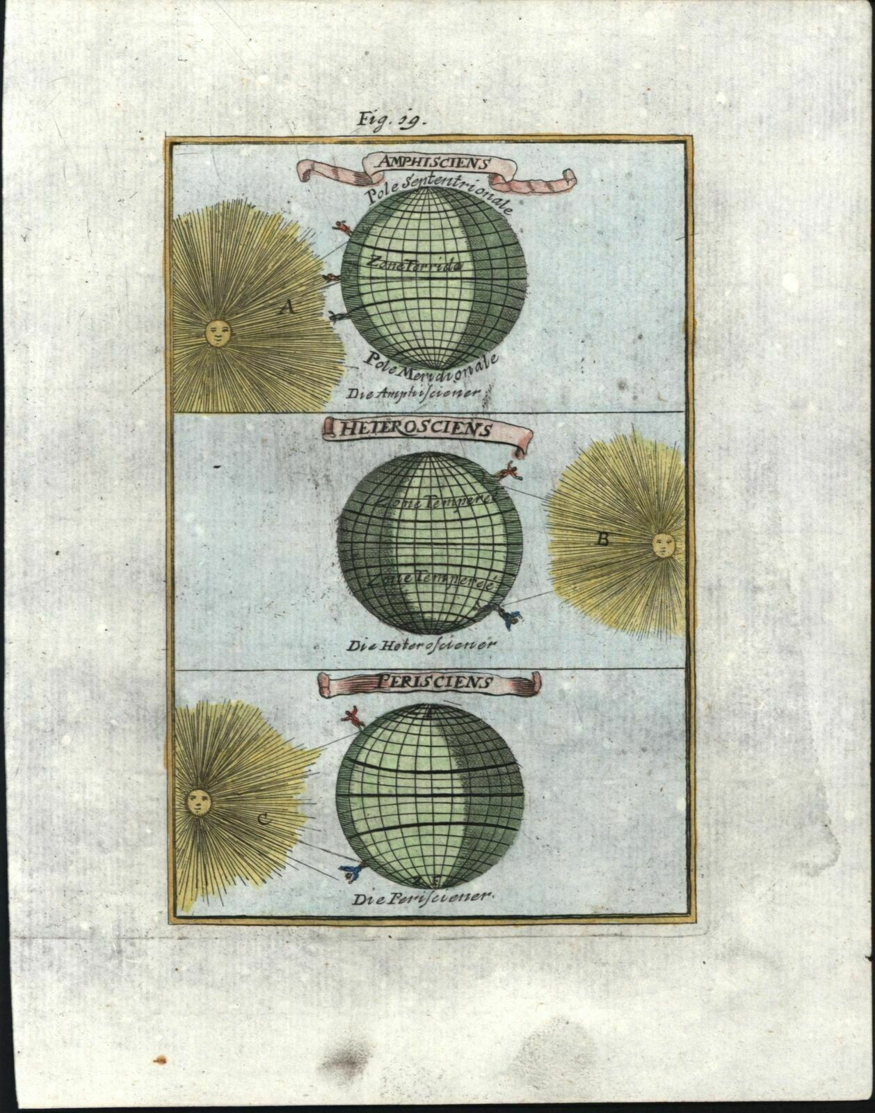 hight resolution of  celestial sun light distribution diagram earth 1719 mallet lovely hand color