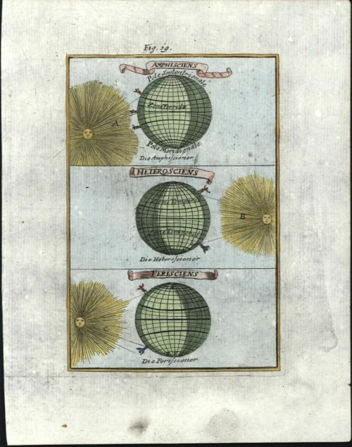 small resolution of  celestial sun light distribution diagram earth 1719 mallet lovely hand color
