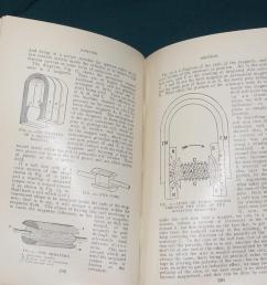 encyclopedia of motoring the r j mecredy  [ 1600 x 1200 Pixel ]