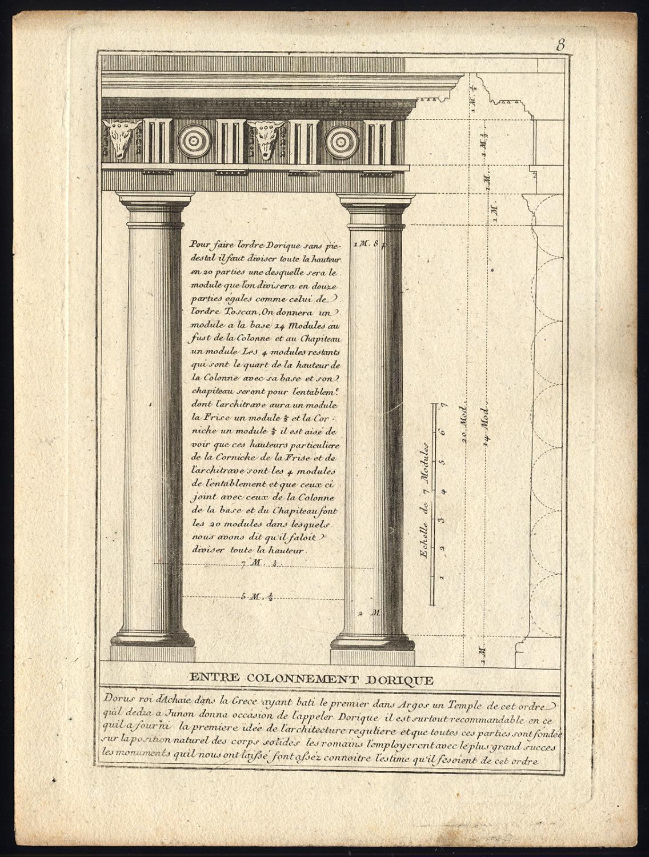 Antique Print Intercolumnation Doric Order Column Pl 8