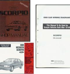 1989 merkur scorpio shop manual 3 piece set ford motor company  [ 1000 x 870 Pixel ]
