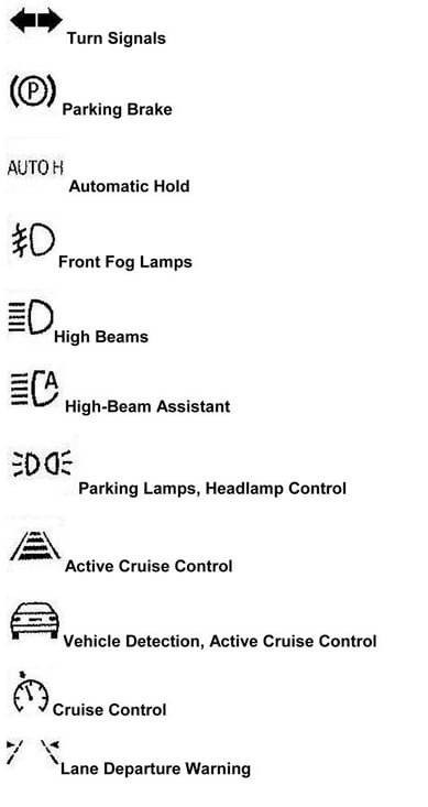 Guide to BMW Warning Lights: What Do They Mean? | Perillo BMW