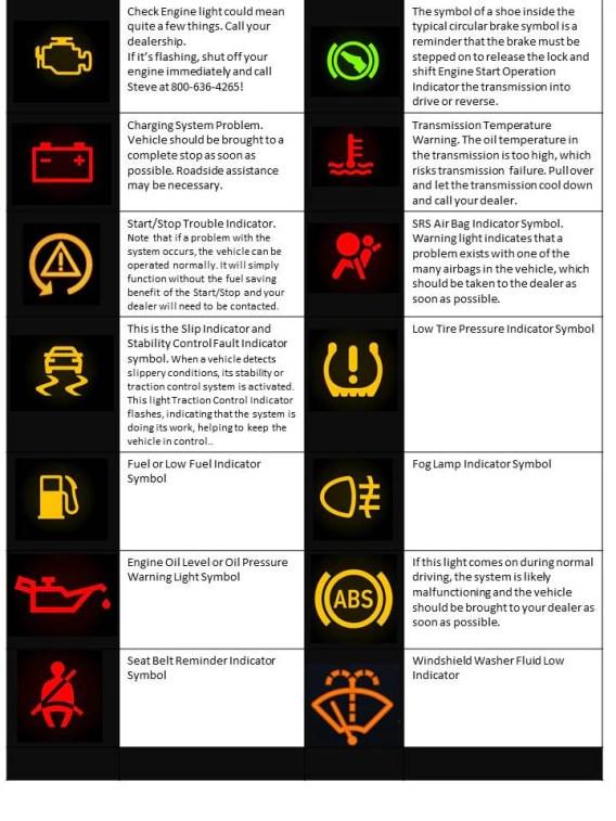 Dodge Ram Yellow Light On Dash : dodge, yellow, light, Lights, Mean?, Casebere, Chrysler, Dodge