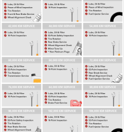 chrysler maintenance schedule [ 710 x 1219 Pixel ]