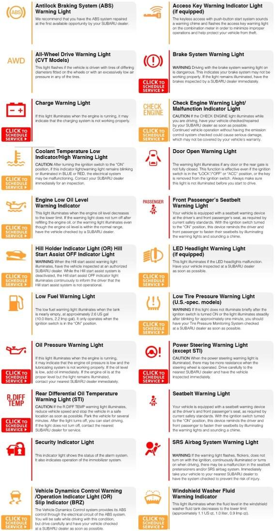 Subaru Dashboard : subaru, dashboard, Subaru, Dashboard, Indicator, Light, Information, LaRiche