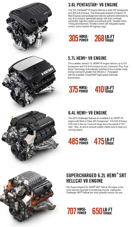 Dodge Challenger V6 Horsepower
