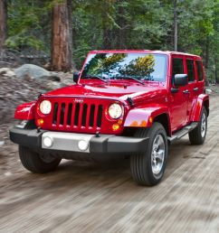 used 2015 jeepwrangler unlimited rubicon 4x4 suv [ 1200 x 900 Pixel ]
