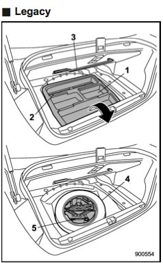 Subaru Outback 4 Door Lexus ES 4 Door Wiring Diagram ~ Odicis