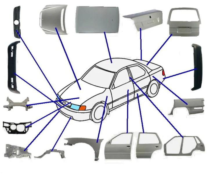 Car Body Parts Names   Carsjp.com