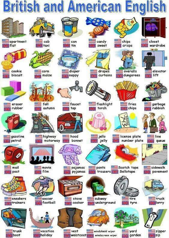 British vs American English Words - Differences