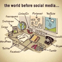 World without Social Media