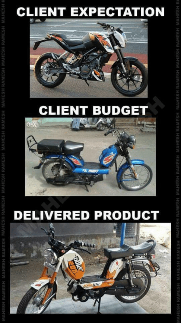 Client expectation delivered product Indian IT MNC - Whatsapp