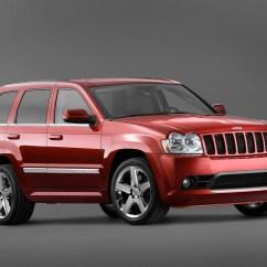 Top Speed Grand New Veloz All Kijang Innova 2007 Jeep Cherokee Srt8 Review