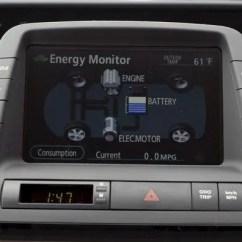 2003 Buick Rendezvous Radio Wiring Diagram 1996 Acura Integra Speaker Toyota Prius 2006 | Get Free Image About