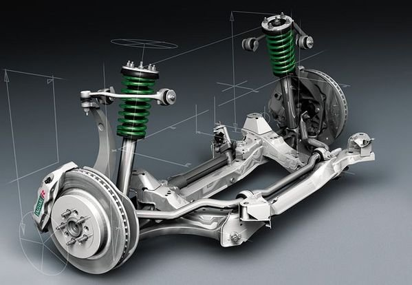 Jaguar Suspension Active