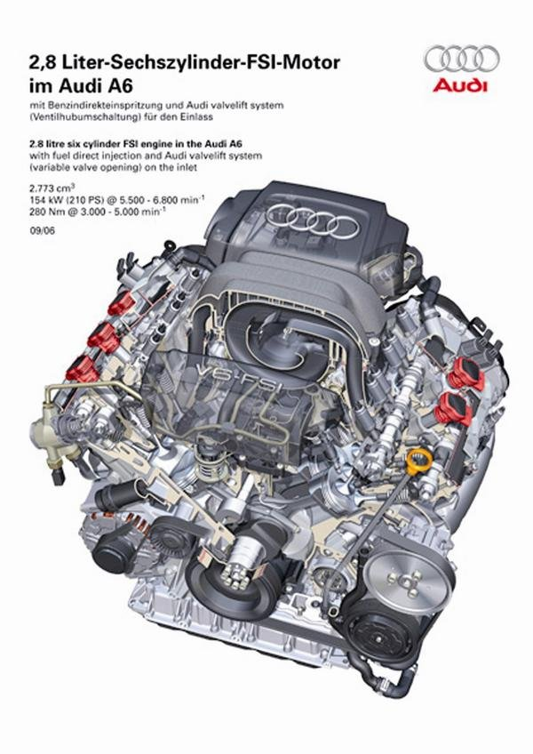 2006 jetta tdi fuse diagram magneto wiring engine of audi a4 2004 1 8 | get free image about