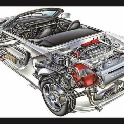 Toyota Mr2 3sgte Wiring Diagram Solar System Controller Spyder Engine Location | Get Free Image About