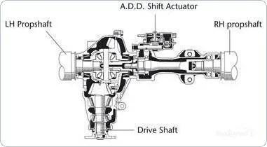 2003 F150 Headlight Relay Wiring Diagram F150 Steering