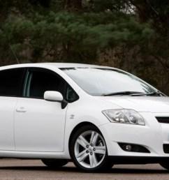 2008 toyota auris sr180 review top speed toyota yaris hatchback 2010 tuning [ 1600 x 966 Pixel ]