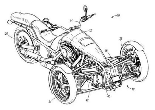 Quad Harley Davidson Motorcycles