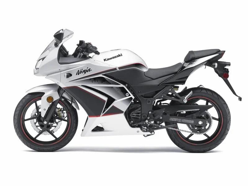 2011 Kawasaki Ninja 250R | Top Speed
