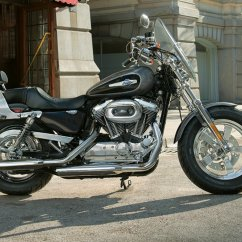 Harley Davidson Video Blank Ternary Diagram 2014 1200 Custom Review Top Speed