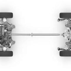 Bulldog Security Remote Car Alarm Diagram 6 Subwoofer Wiring Start | Get Free Image About