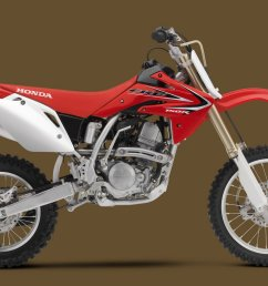 2014 honda crf150r top speed honda 150 motorcycles motor wiring 89 ford f  [ 1600 x 1020 Pixel ]