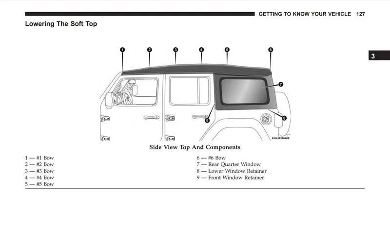 jeep jk brochure