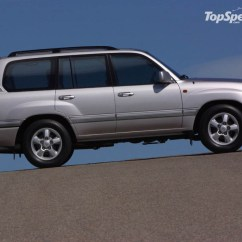 1991 Toyota Land Cruiser Wiring Diagram Brain Structure And Function Fuse Box Get Free Image