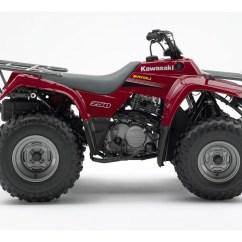 Kawasaki Bayou 250 Carburetor Diagram Rv Converter Charger Wiring 2006 Gallery 39793 Top Speed