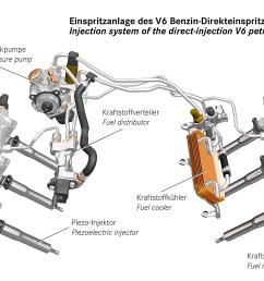 mercede v6 engine diagram [ 2870 x 2127 Pixel ]