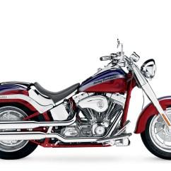 Harley Softail Frame Diagram Lewis Dot For F 2006 Harley-davidson Flstfse2 Screamin' Eagle Fat Boy | Top Speed