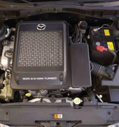 2006 mazdaspeed6 top speed  [ 2100 x 1395 Pixel ]