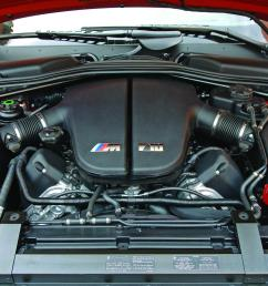 wrg 7159 bmw m6 fuse box bmw m6 fuse box location bmw m6 fuse box [ 3216 x 2136 Pixel ]