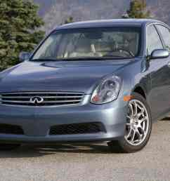 infiniti g35 latest news reviews specifications prices photos and videos top speed [ 3000 x 1996 Pixel ]