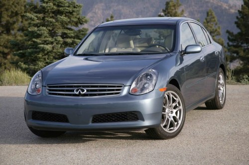 small resolution of infiniti g35 latest news reviews specifications prices photos and videos top speed