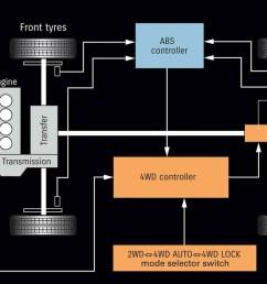 sx4 engine diagram [ 1649 x 929 Pixel ]