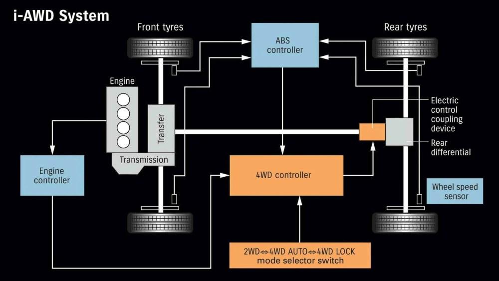 medium resolution of sx4 engine diagram