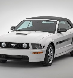 2007 ford mustang gt top speed  [ 3000 x 2250 Pixel ]