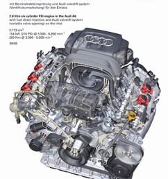 2005 audi a6 engine diagram wiring diagram insider audi tt 3 2 engine diagram [ 3508 x 4958 Pixel ]