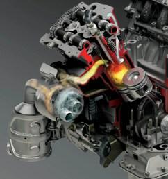 jaguar  type v6 engine diagram [ 2844 x 3000 Pixel ]