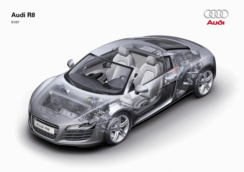 medium resolution of 2008 audi r8 top speed