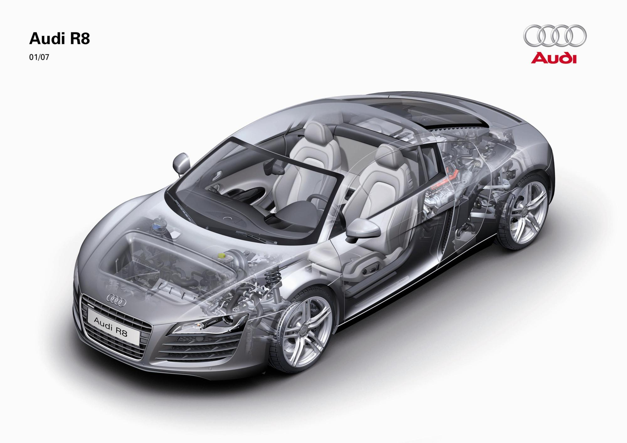 hight resolution of 2008 audi r8 top speed