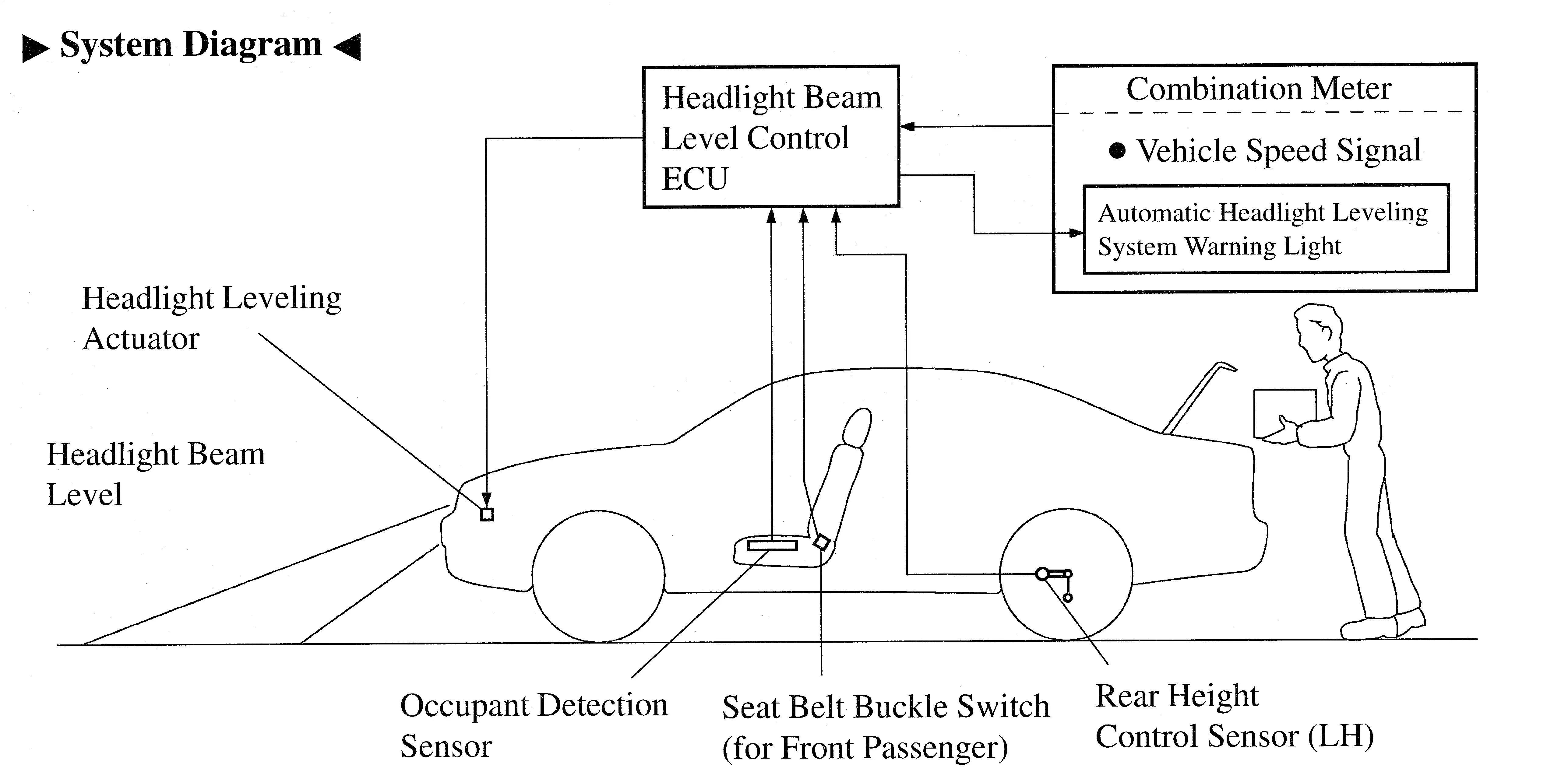 Automotive Flasher Wiring Diagram
